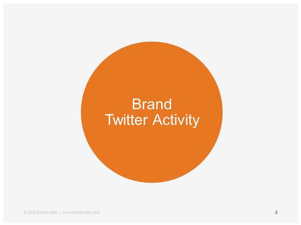 © 2012 Brandwatch   www.brandwatch.com2 Brand Twitter Activity