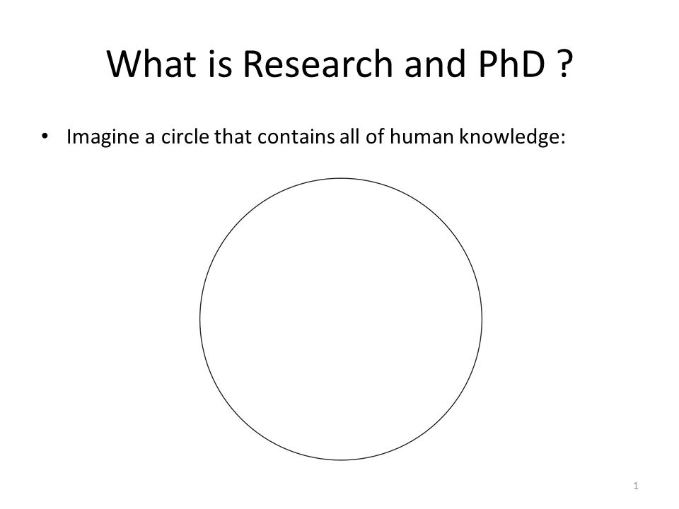 What is Research and PhD Imagine a circle that contains all of human knowledge: 1