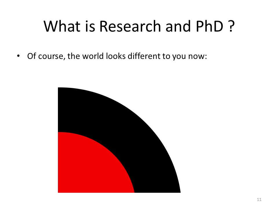 What is Research and PhD Of course, the world looks different to you now: 11