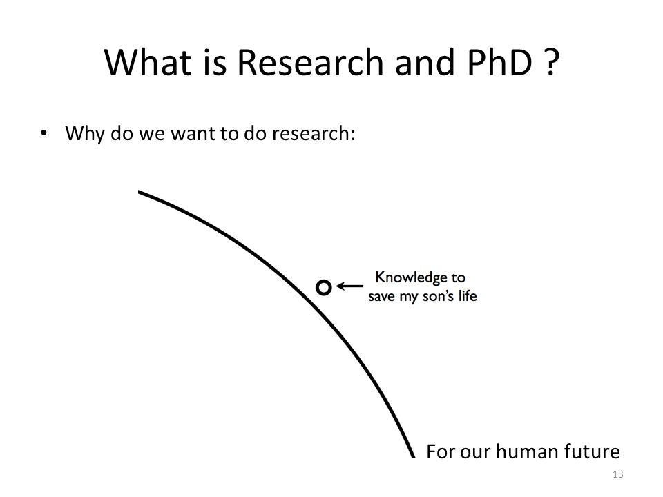 Why do we want to do research: For our human future What is Research and PhD 13