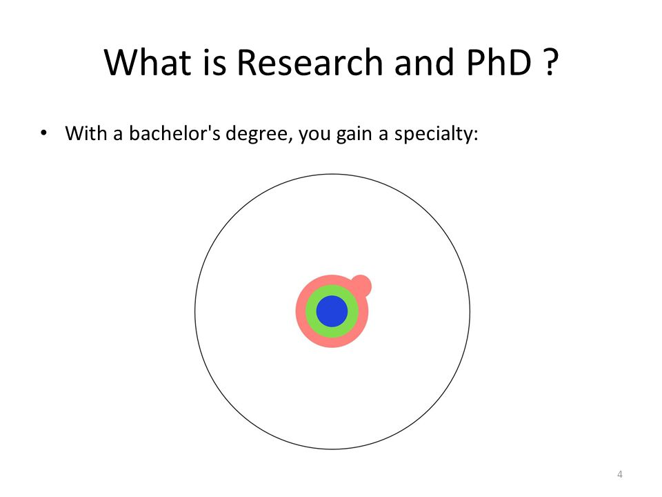 What is Research and PhD With a bachelor s degree, you gain a specialty: 4
