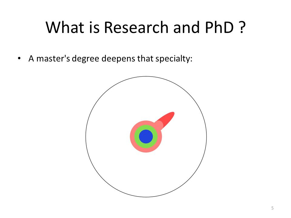 What is Research and PhD A master s degree deepens that specialty: 5
