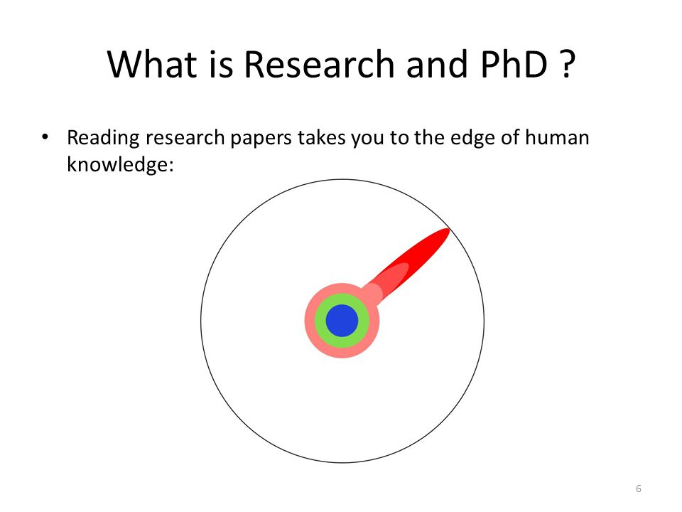 What is Research and PhD Reading research papers takes you to the edge of human knowledge: 6