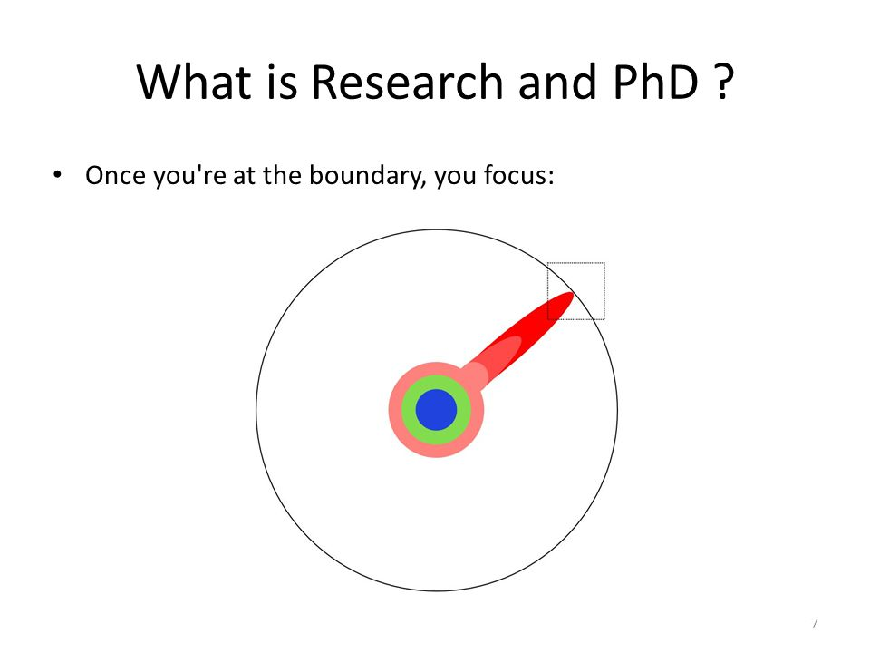 What is Research and PhD Once you re at the boundary, you focus: 7