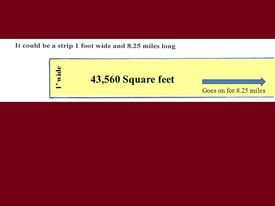 1' wide 43,560 Square feet Goes on for 8.25 miles