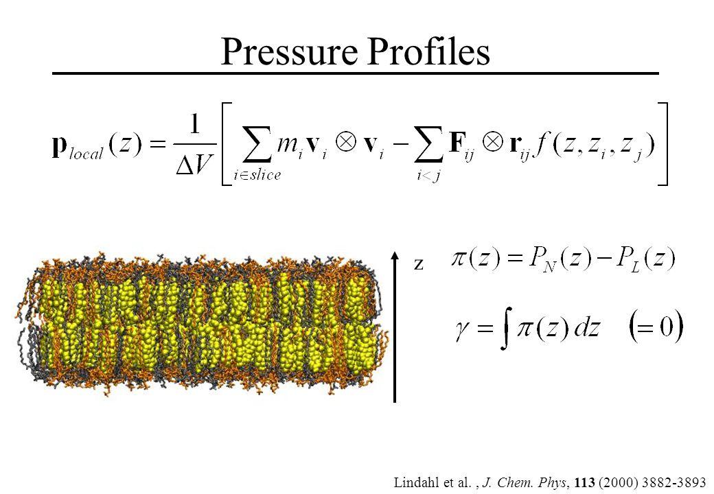 Pressure Profiles Lindahl et al., J. Chem. Phys, 113 (2000) 3882-3893 z