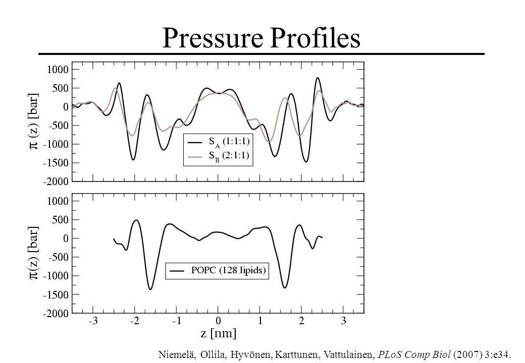 Pressure Profiles Niemelä, Ollila, Hyvönen, Karttunen, Vattulainen, PLoS Comp Biol (2007) 3:e34.