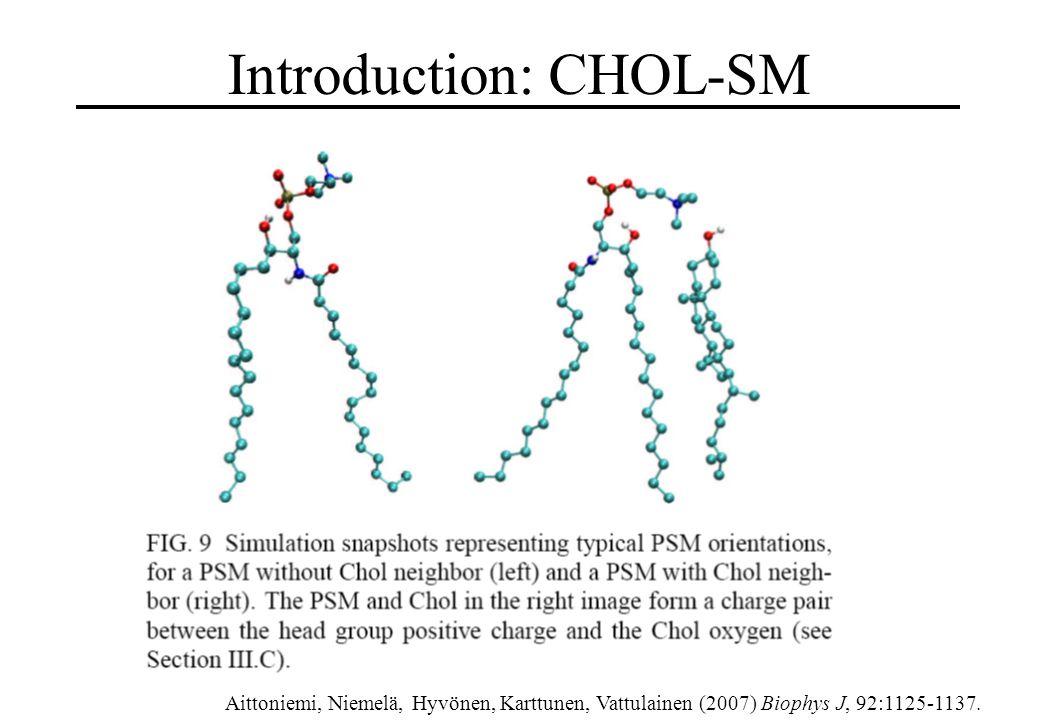Introduction: CHOL-SM Aittoniemi, Niemelä, Hyvönen, Karttunen, Vattulainen (2007) Biophys J, 92:1125-1137.