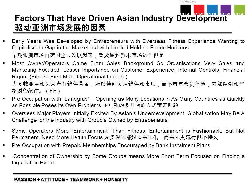 PASSION + ATTITUDE + TEAMWORK + HONESTY Factors That Have Driven Asian Industry Development 驱动亚洲市场发展的因素  Early Years Was Developed by Entrepreneurs w