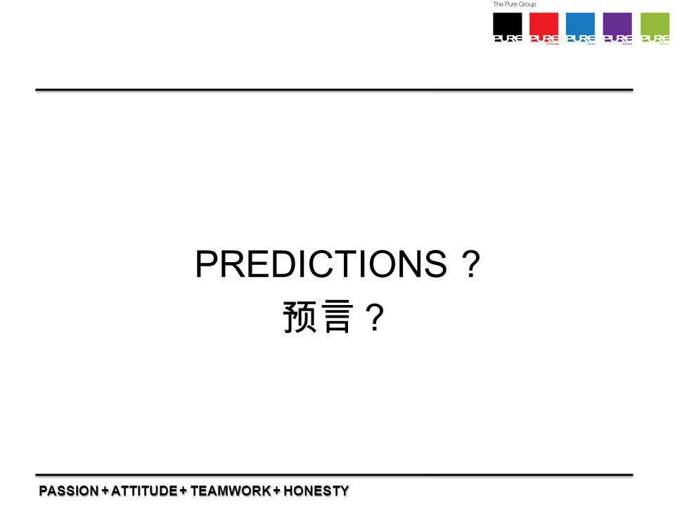 PASSION + ATTITUDE + TEAMWORK + HONESTY PREDICTIONS ? 预言?