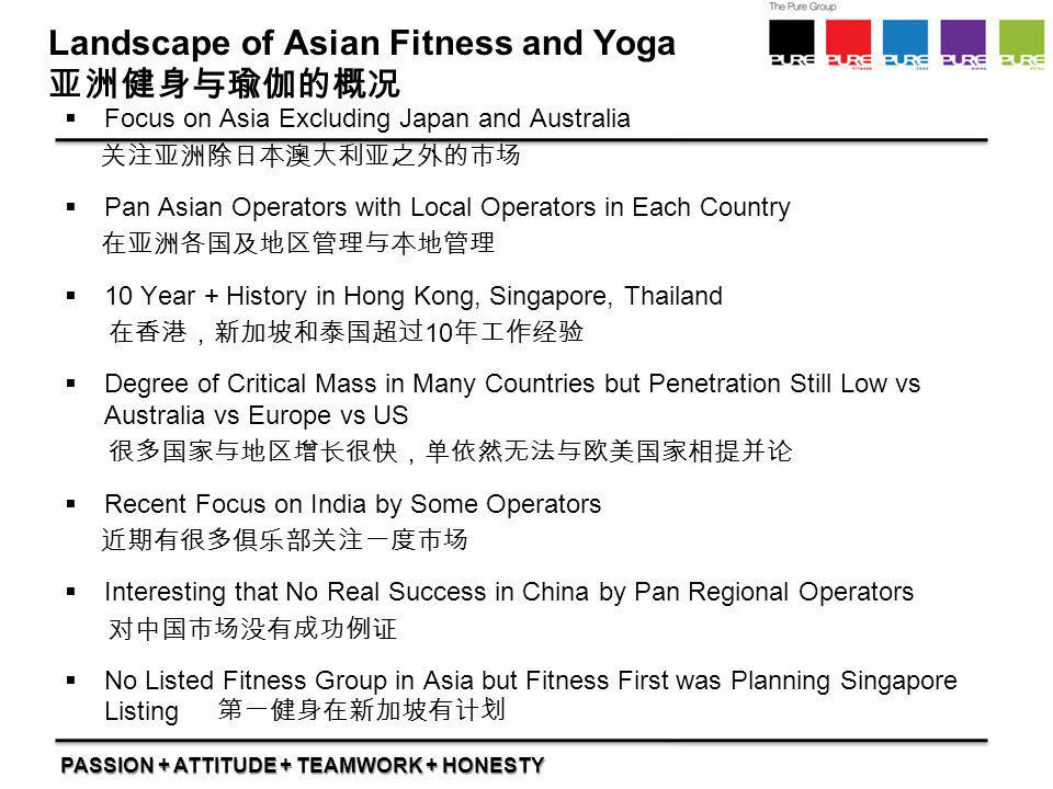 PASSION + ATTITUDE + TEAMWORK + HONESTY Landscape of Asian Fitness and Yoga 亚洲健身与瑜伽的概况  Focus on Asia Excluding Japan and Australia 关注亚洲除日本澳大利亚之外的市场
