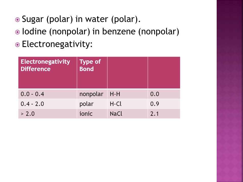  Sugar (polar) in water (polar).  Iodine (nonpolar) in benzene (nonpolar)  Electronegativity: Electronegativity Difference Type of Bond 0.0 – 0.4no