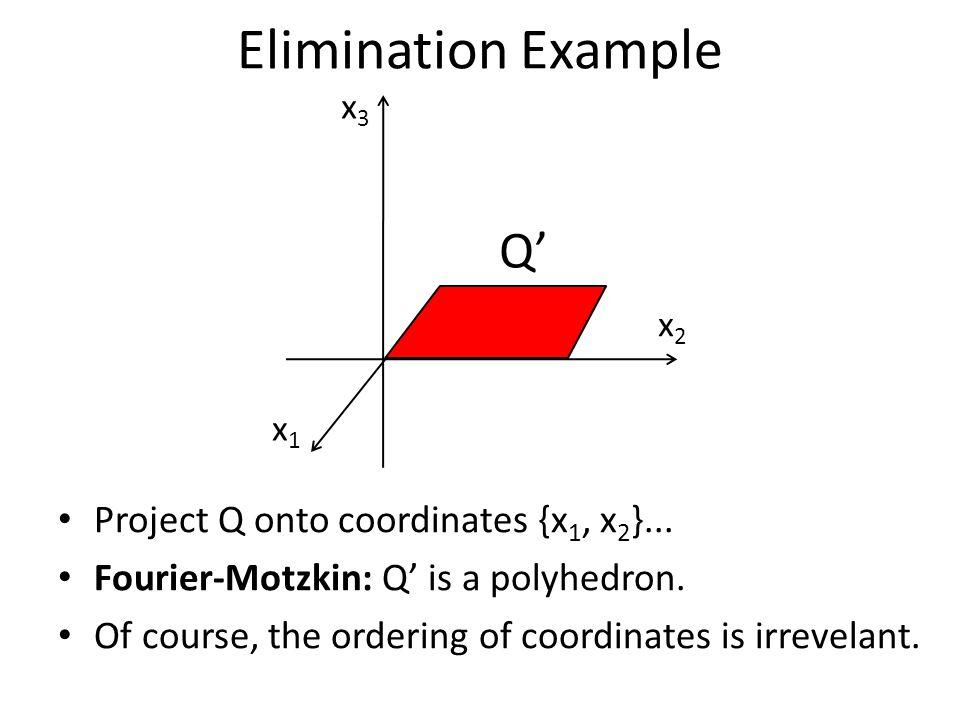 Elimination Example x1x1 x2x2 x3x3 Q' Project Q onto coordinates {x 1, x 2 }...
