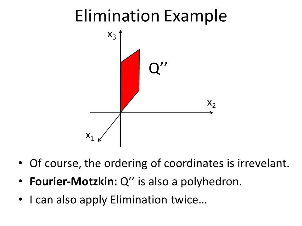 Elimination Example x1x1 x2x2 x3x3 Q''' Fourier-Motzkin: Q''' is also a polyhedron.