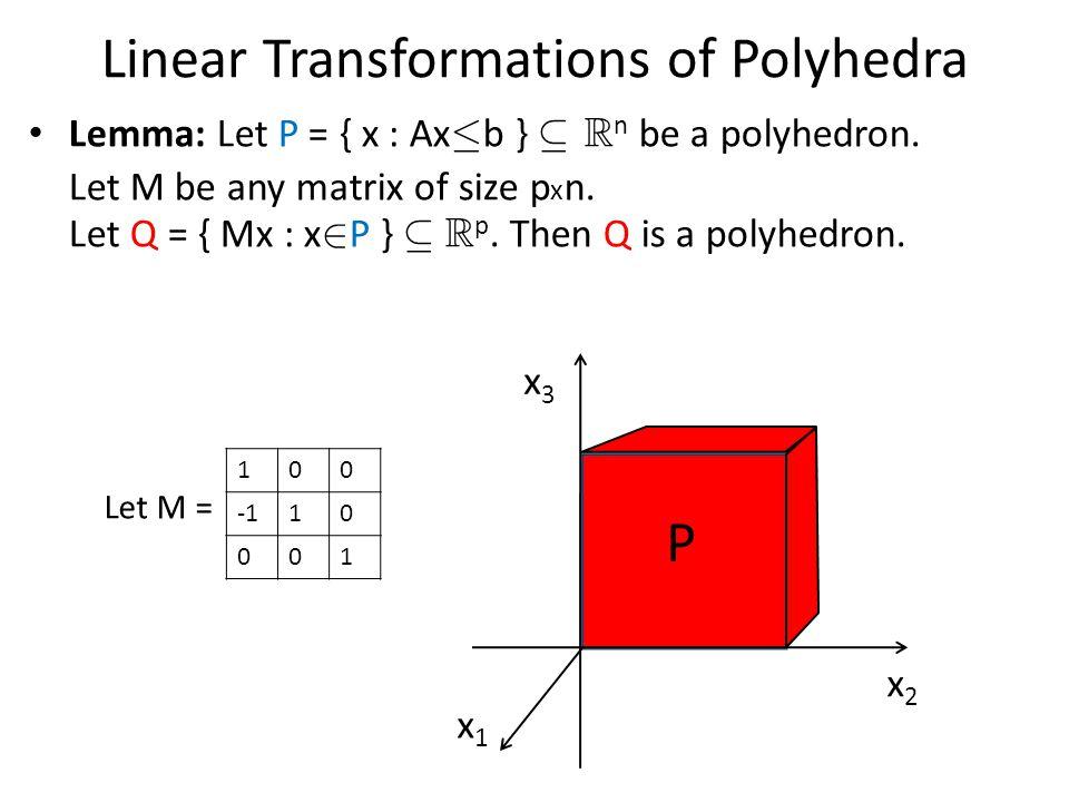 Convex Hulls Let S µ R n be any set.