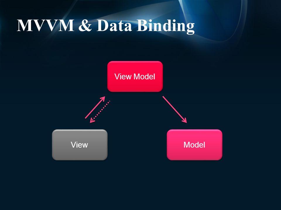 MVVM & Data Binding View Model View Model