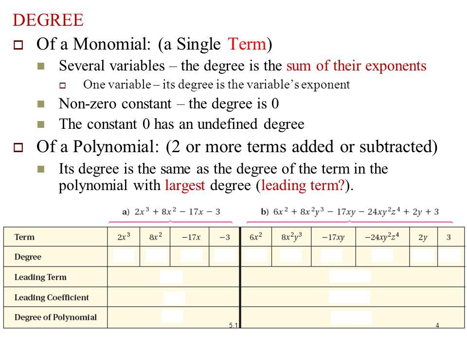 DEGREE  Of a Monomial: (a Single Term) Several variables – the degree is the sum of their exponents  One variable – its degree is the variable's exp