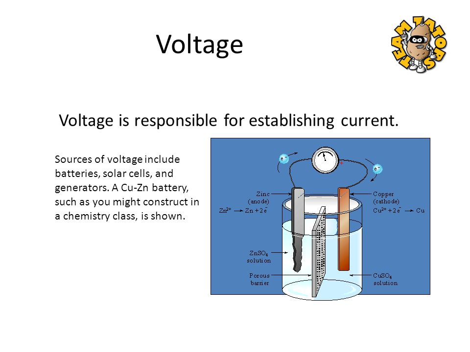 The resistor is green-blue brown-gold.What should the ammeter read.
