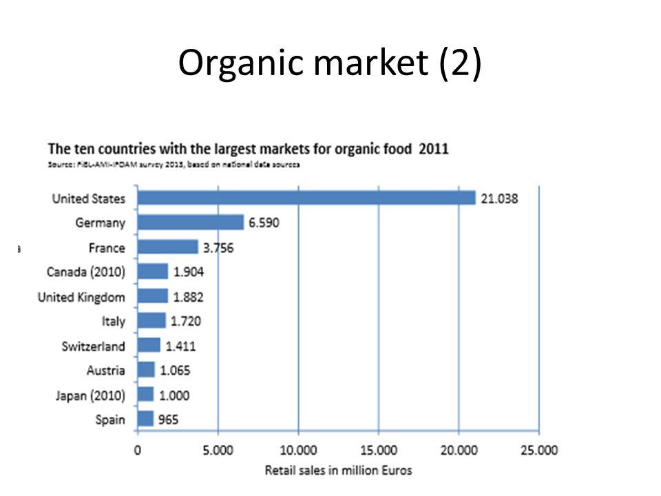 Organic market (2)