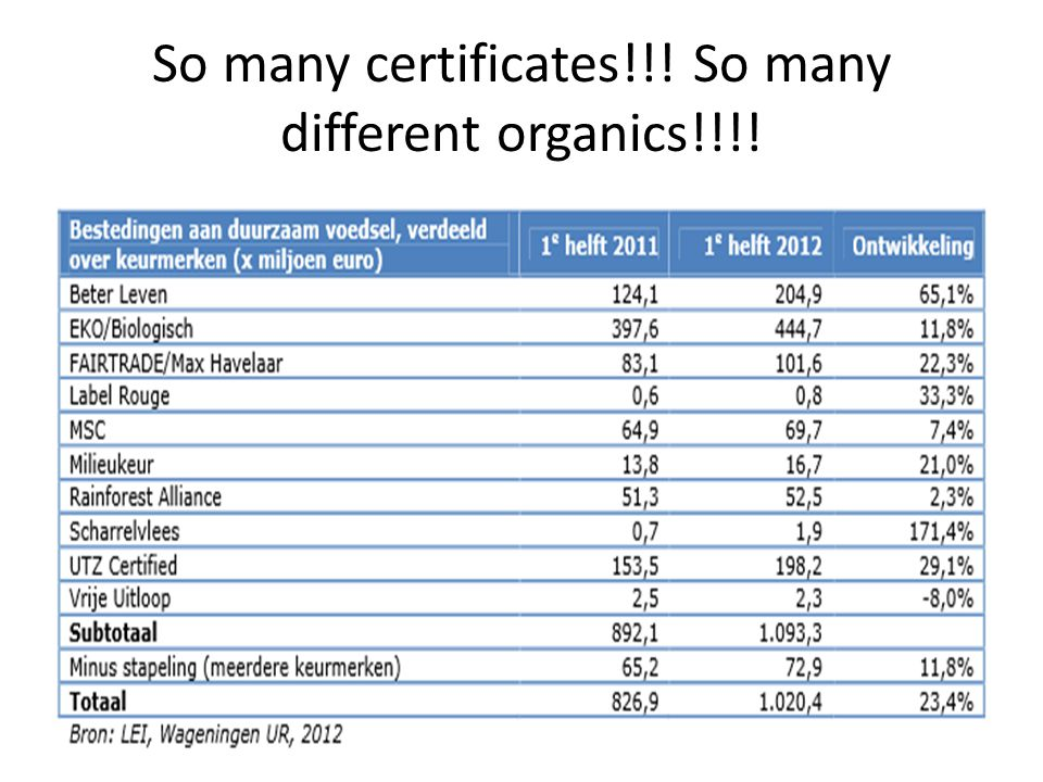 Organic Certification Organisations Skal is a private non profit foundation with a public task as certification and inspection body for the organic production.