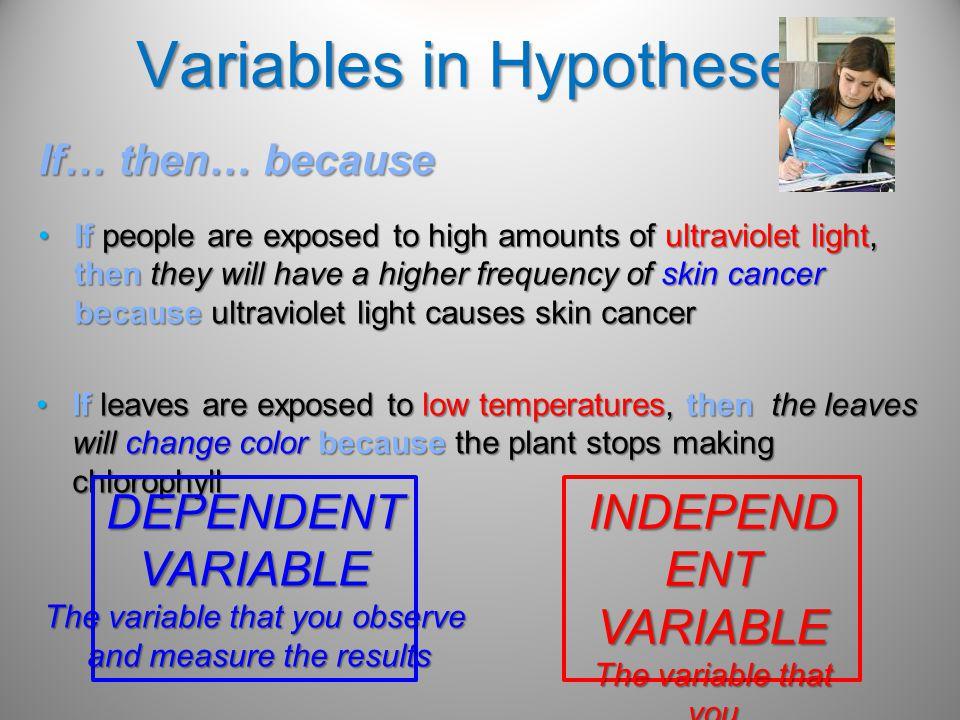 Original: Ultra violet light may cause skin cancer.