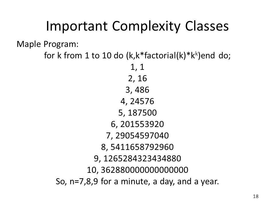 Maple Program: for k from 1 to 10 do (k,k*factorial(k)*k k )end do; 1, 1 2, 16 3, 486 4, 24576 5, 187500 6, 201553920 7, 29054597040 8, 5411658792960