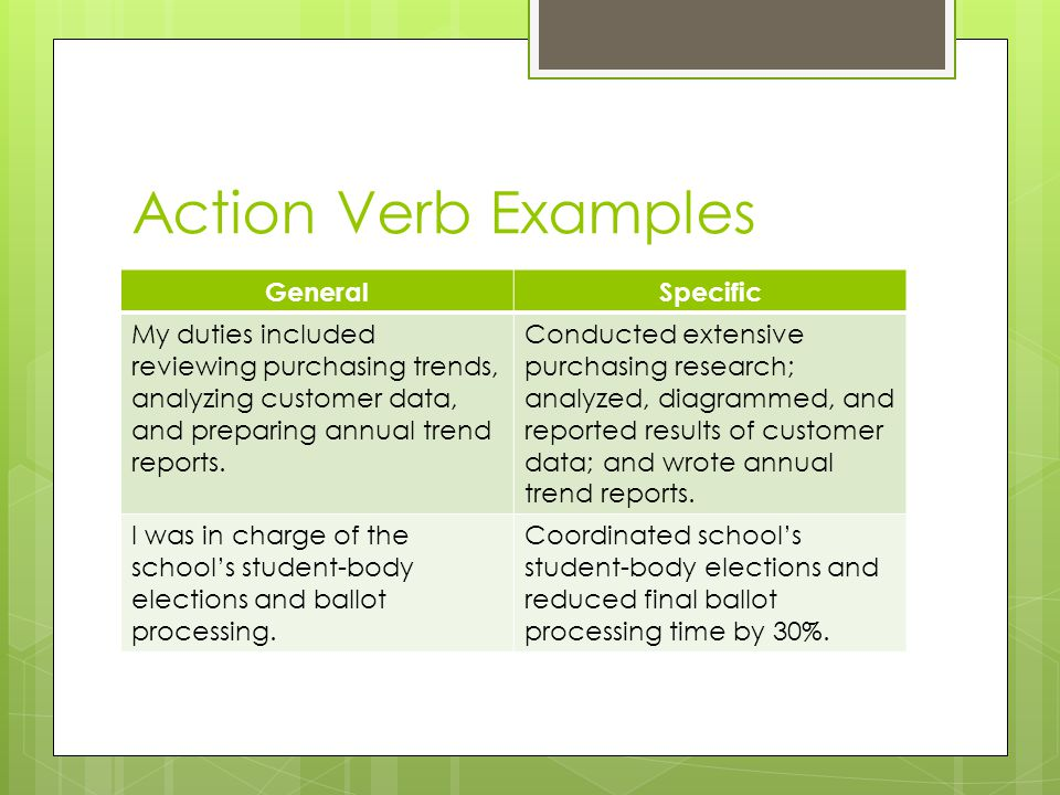 Action Verb Examples GeneralSpecific My duties included reviewing purchasing trends, analyzing customer data, and preparing annual trend reports. Cond