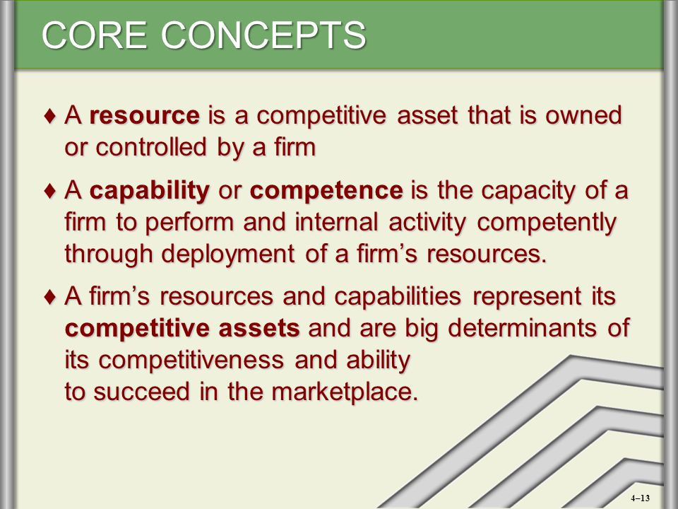 CORE CONCEPTS ♦A resource is a competitive asset that is owned or controlled by a firm ♦A capability or competence is the capacity of a firm to perfor