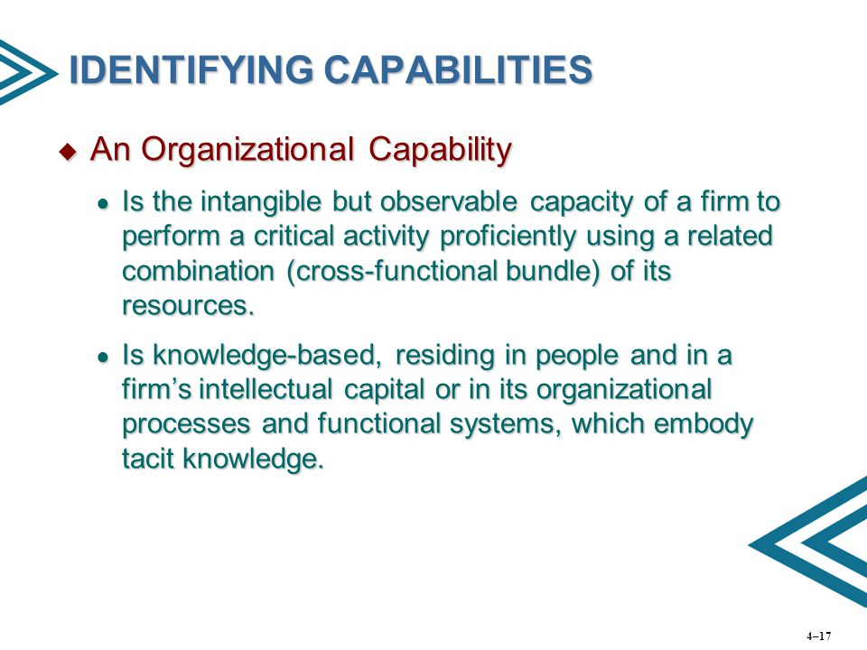 IDENTIFYING CAPABILITIES  An Organizational Capability ● Is the intangible but observable capacity of a firm to perform a critical activity proficien