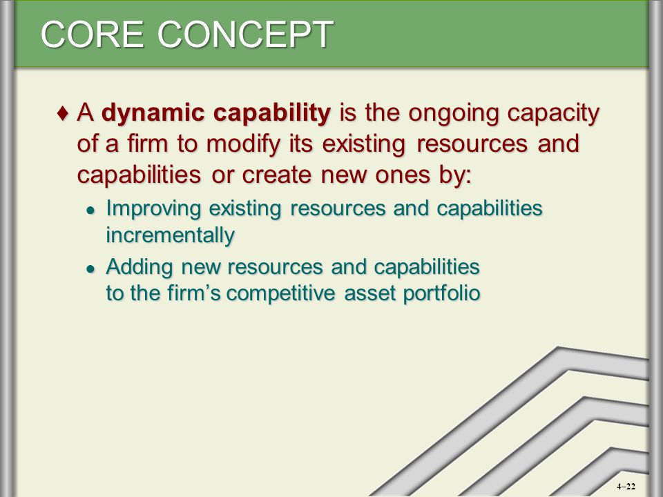 CORE CONCEPT ♦A dynamic capability is the ongoing capacity of a firm to modify its existing resources and capabilities or create new ones by: ● Improv