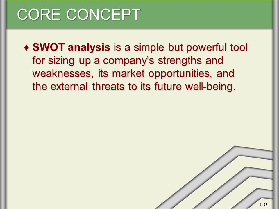 CORE CONCEPT ♦SWOT analysis is a simple but powerful tool for sizing up a company's strengths and weaknesses, its market opportunities, and the extern