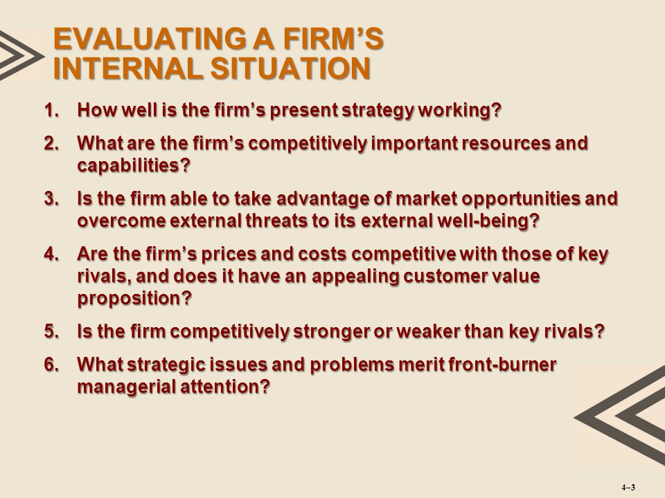 TABLE 4.3 What to Look for in Identifying a Firm's Strengths, Weaknesses, Opportunities, and Threats 4–34