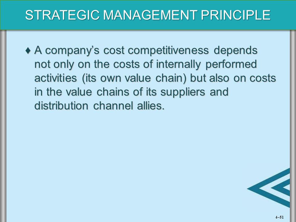 STRATEGIC MANAGEMENT PRINCIPLE ♦A company's cost competitiveness depends not only on the costs of internally performed activities (its own value chain