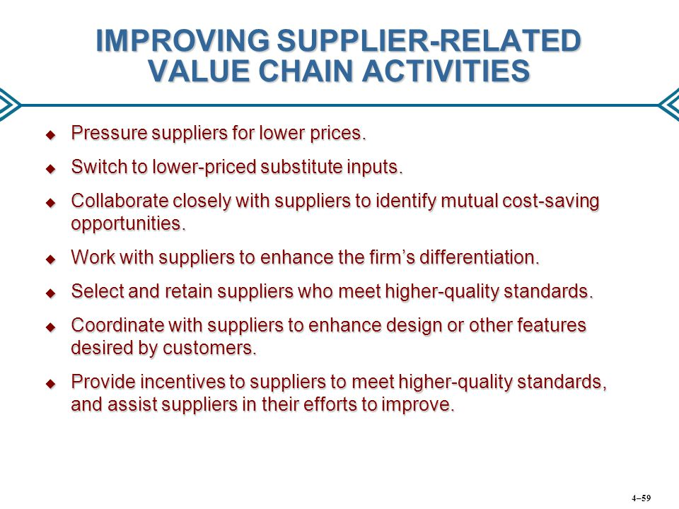 IMPROVING SUPPLIER-RELATED VALUE CHAIN ACTIVITIES  Pressure suppliers for lower prices.  Switch to lower-priced substitute inputs.  Collaborate clo