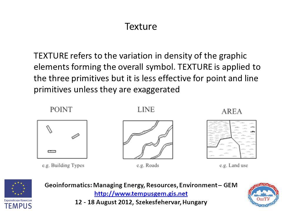 Texture Geoinformatics: Managing Energy, Resources, Environment – GEM http://www.tempusgem.gis.net 12 - 18 August 2012, Szekesfehervar, Hungary http:/
