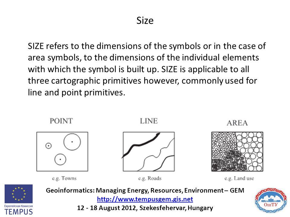 Size Geoinformatics: Managing Energy, Resources, Environment – GEM http://www.tempusgem.gis.net 12 - 18 August 2012, Szekesfehervar, Hungary http://ww