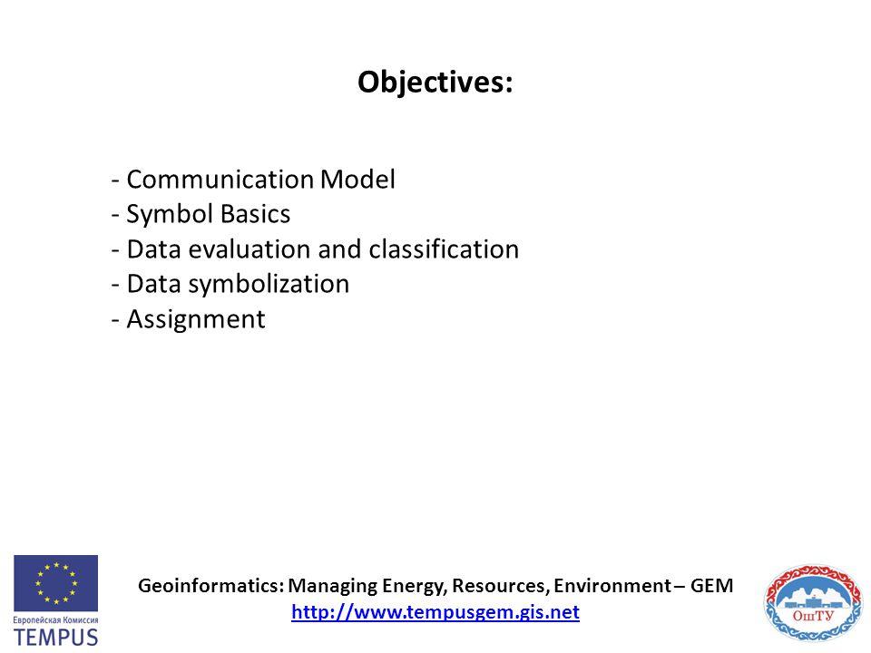 Objectives: Geoinformatics: Managing Energy, Resources, Environment – GEM http://www.tempusgem.gis.net http://www.tempusgem.gis.net - Communication Mo