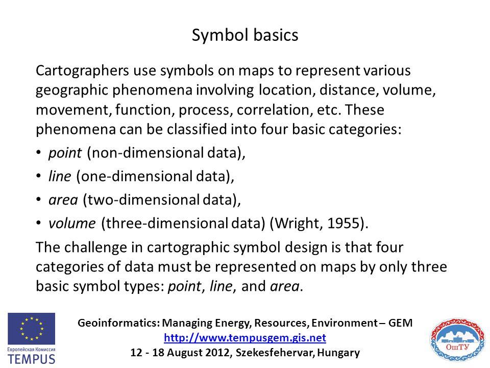 Symbol basics Cartographers use symbols on maps to represent various geographic phenomena involving location, distance, volume, movement, function, pr