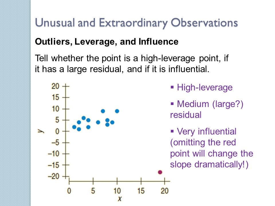 Outliers, Leverage, and Influence Tell whether the point is a high-leverage point, if it has a large residual, and if it is influential.  High-levera