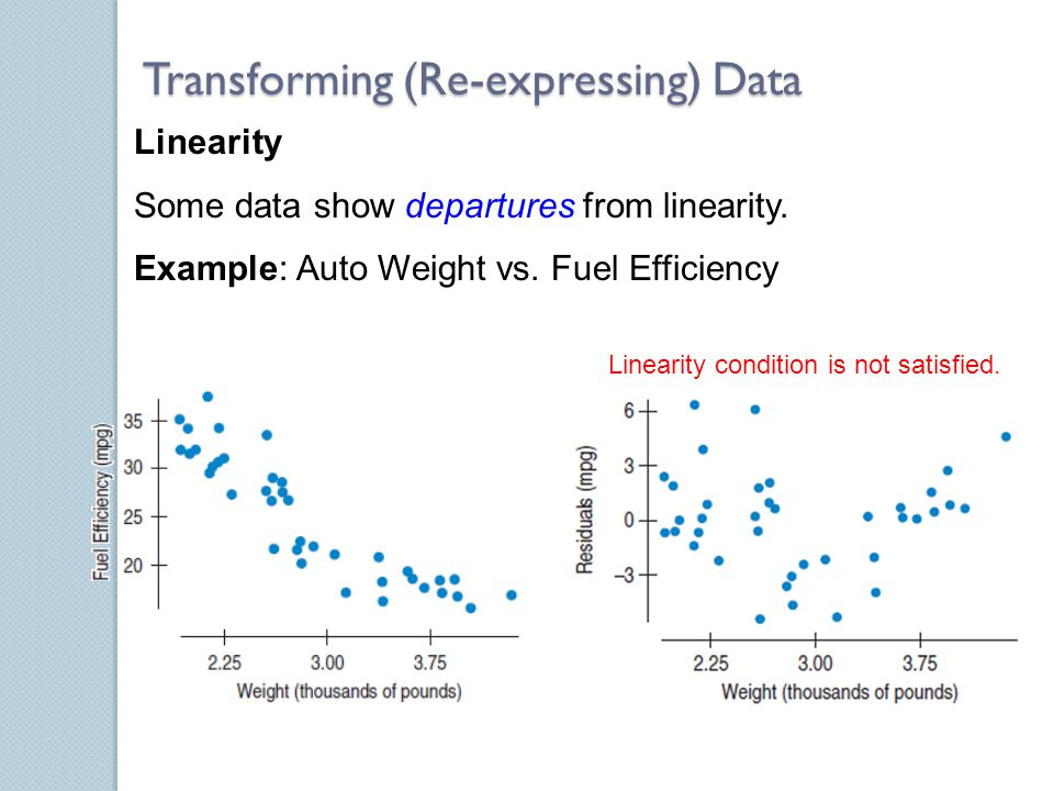 Linearity Some data show departures from linearity. Example: Auto Weight vs. Fuel Efficiency Linearity condition is not satisfied. Transforming (Re-ex