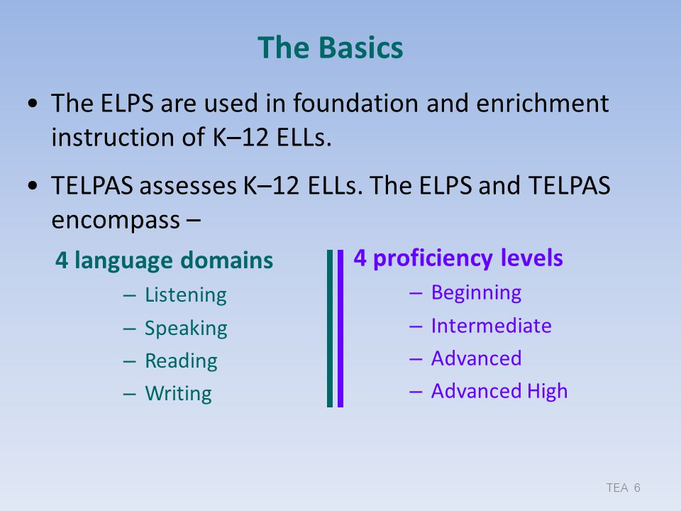Holistic Rating Training Resources 2013–2014 training resources:  PowerPoint presentations (updated)  Making the ELPS-TELPAS Connection: K–12 Overview  Introductory Training on the PLDs (separate modules for K–1 and 2–12)  Grades 2–12 Writing Collection Overview  Holistic Rating Training Requirements  Educator Guide to TELPAS These resources will be available on the TELPAS Resources webpage at www.tea.state.tx.us/student.assessment/ell/telpas/ www.tea.state.tx.us/student.assessment/ell/telpas/ TEA Fall ELL Assessment Update97