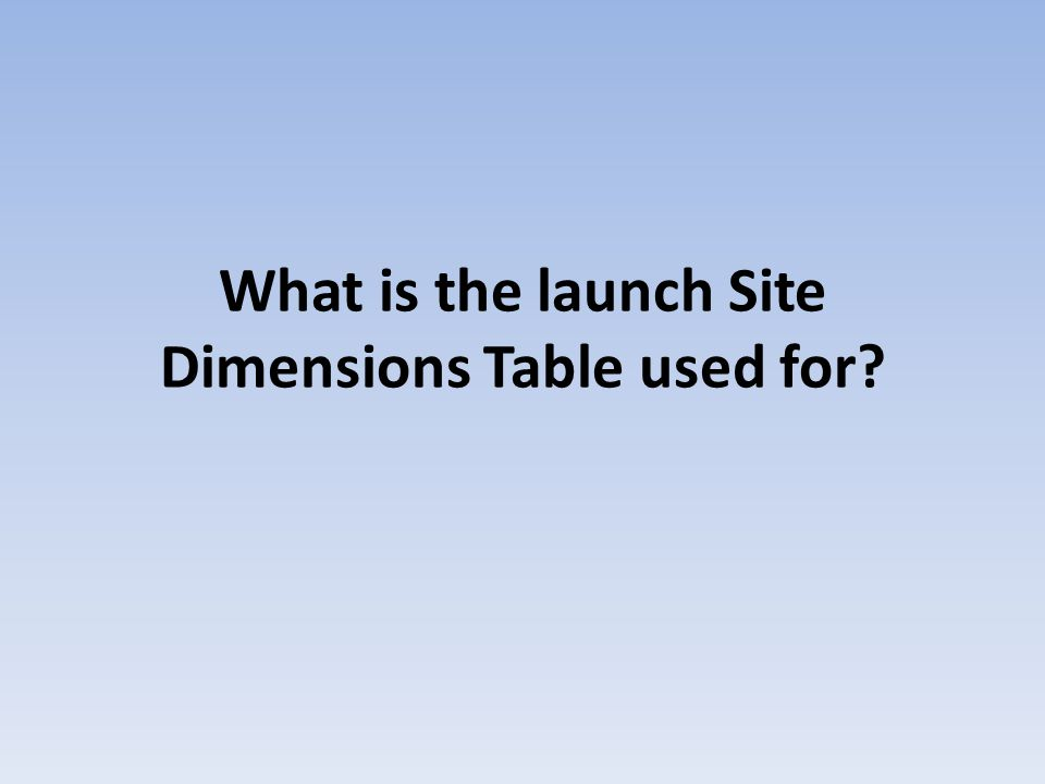 What is the launch Site Dimensions Table used for?
