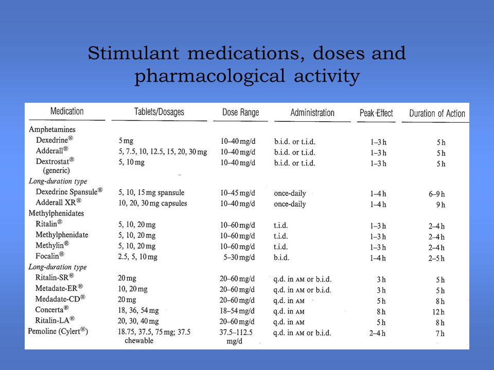 Stimulant medications, doses and pharmacological activity