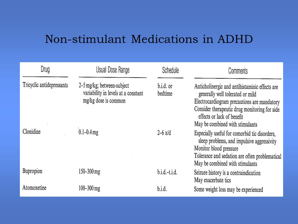 Non-stimulant Medications in ADHD