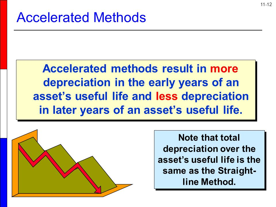 11-12 Accelerated methods result in more depreciation in the early years of an asset's useful life and less depreciation in later years of an asset's