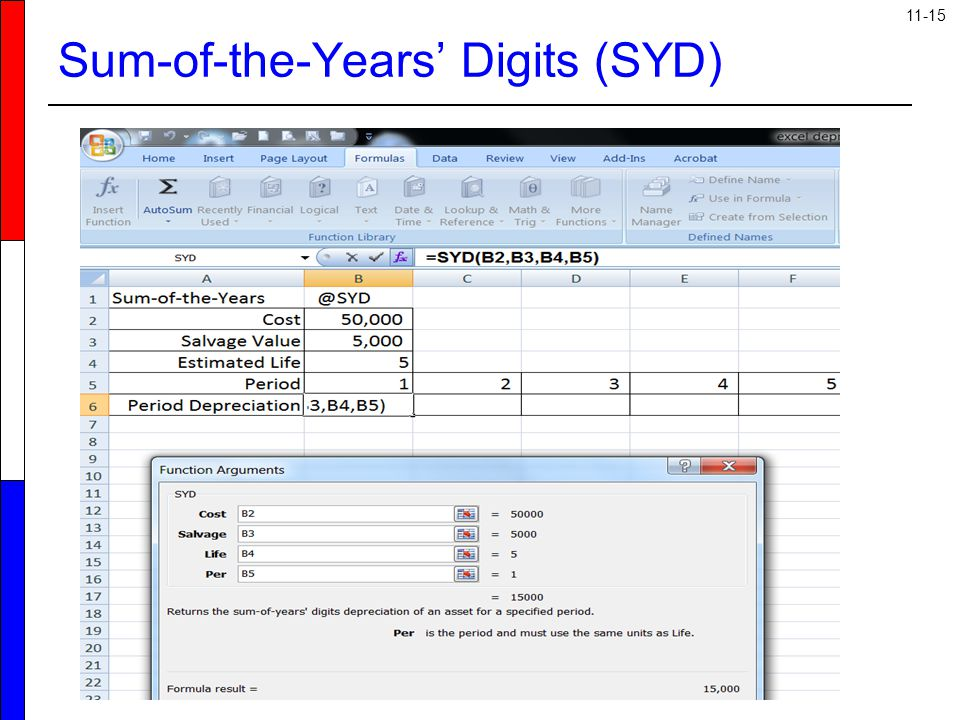 11-15 Sum-of-the-Years' Digits (SYD)