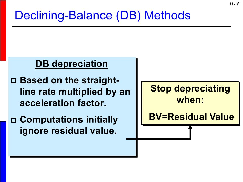 11-18 Declining-Balance (DB) Methods DB depreciation  Based on the straight- line rate multiplied by an acceleration factor.  Computations initially