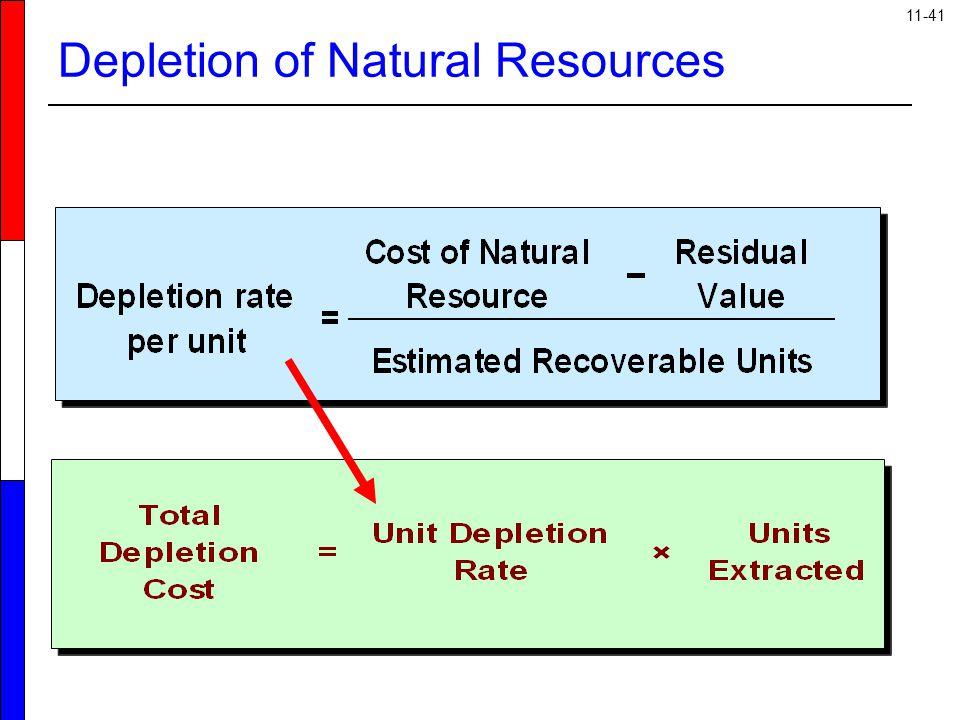 11-41 Depletion of Natural Resources