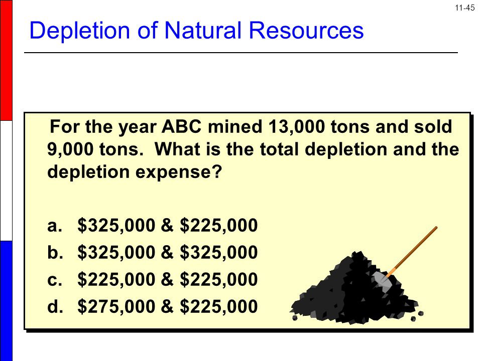 11-45 For the year ABC mined 13,000 tons and sold 9,000 tons. What is the total depletion and the depletion expense? a.$325,000 & $225,000 b.$325,000