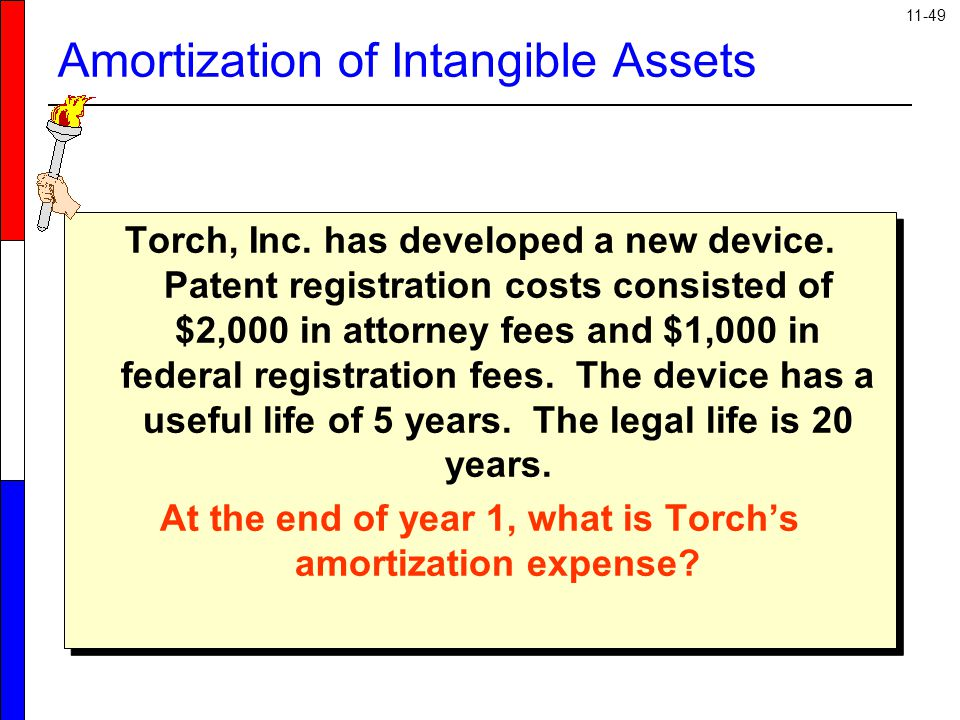 11-49 Torch, Inc. has developed a new device. Patent registration costs consisted of $2,000 in attorney fees and $1,000 in federal registration fees.